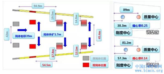BIM技术,BIM,中国BIM培训网