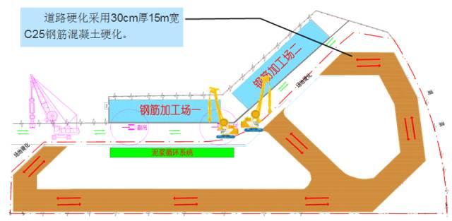 地下连续墙基坑支护施工实例_8