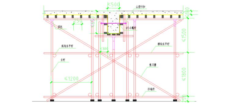 中天建设石狮国工程模板专项施工方案(99页,附图丰富)