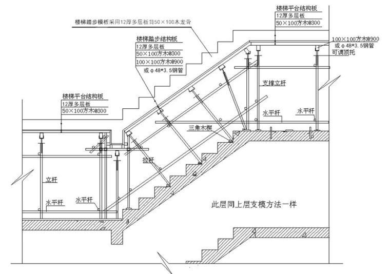 [河北]剪力墙结构高层商场及办公用房施工住宅设计(300余页)_6
