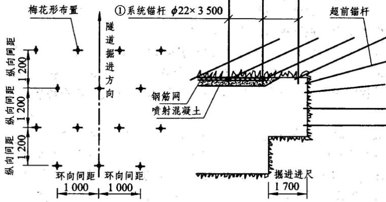 超全面隧道施工方法及施工工艺技术讲义841页PPT(附图丰富)_8