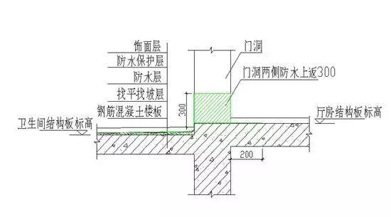 万科防渗漏施工做法图文讲解_12