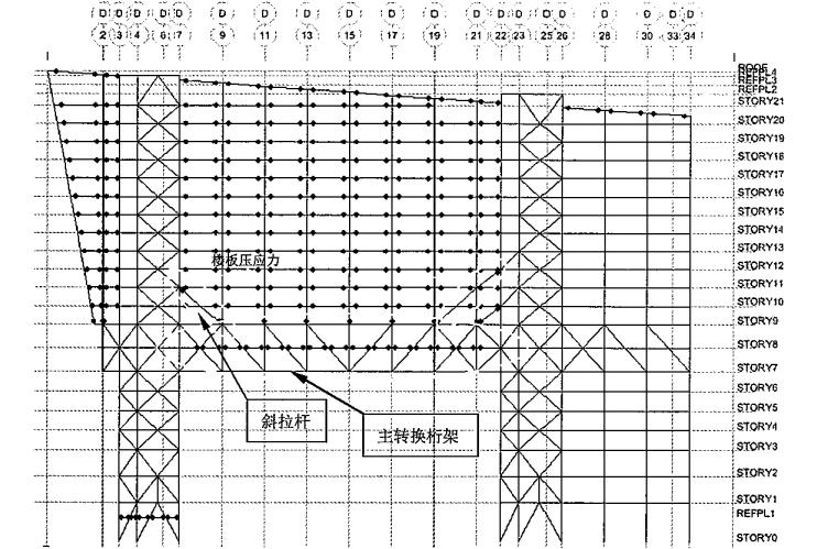 第二十一届全国高层建筑结构学术交流会沦文集建科院_4