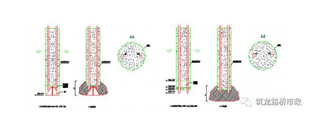 公路桥梁常见的桩基施工技术,一步步都给你列出来了。_35