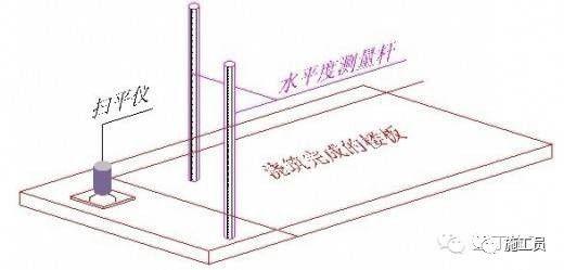 混凝土施工的详细步骤的注意事项(干货!)_20