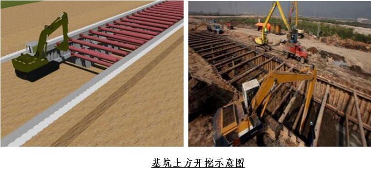 [宁夏]城市地下综合管廊及配套基础设施PPP项目施工组织设计_2