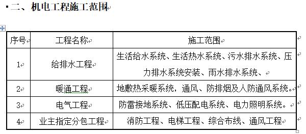 [西安]绿地集团项目安装施工组织设计(电气专业)_3