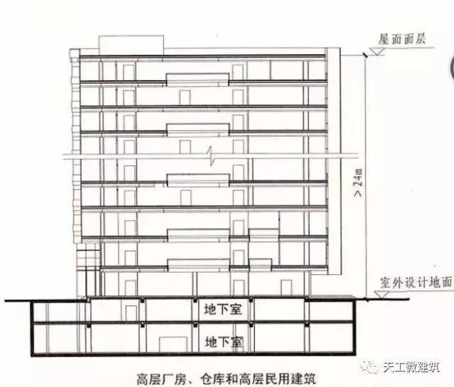 建筑知识与构造做法_10