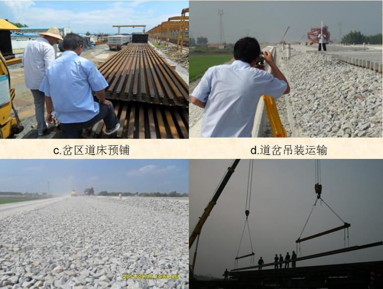 轨道工程施工质量控制培训讲义PPT(图文结合)