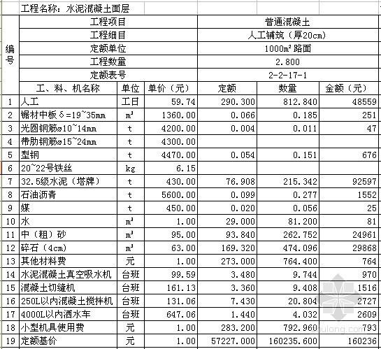 [广东]农村公路改造工程预算书(建安费)