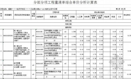 [福建]2013年工业园开发地块土石方工程量清单及预算书(编制说明+综合单价分析)