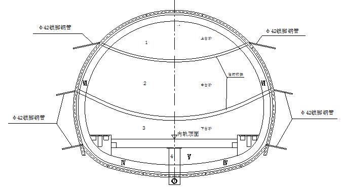 三台阶临时仰拱法工序横断面示意图