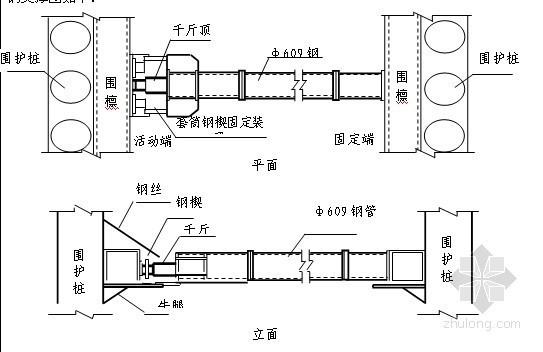 [吉林]地铁深基坑开挖支护钢支撑安装技术交底