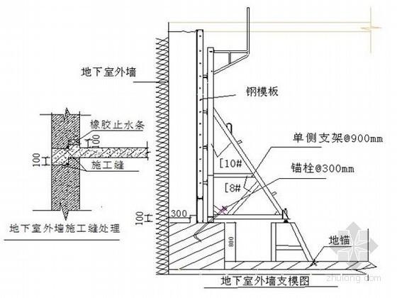 剪力墙柱模板安全技术交底