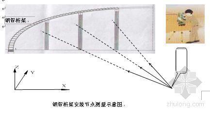 长春某机场航站楼钢结构施工方案