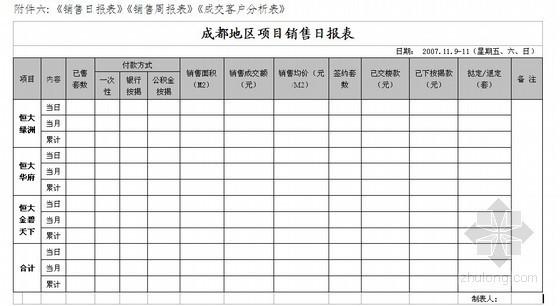 [重庆]房地产开发公司《营销策划管理办法》97页
