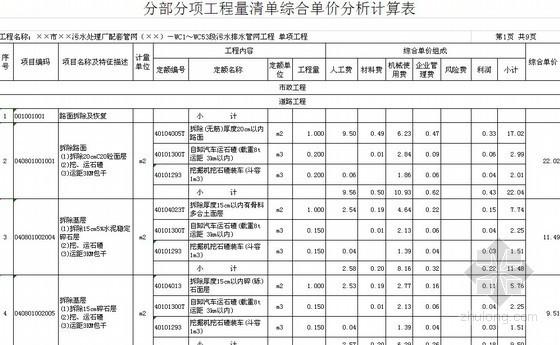 [福建]2013年污水处理厂配套污水排水管网工程量清单预算(综合单价分析)