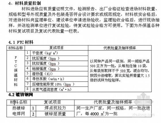 [天津]外墙外保温施工方案(FTC保温材料)