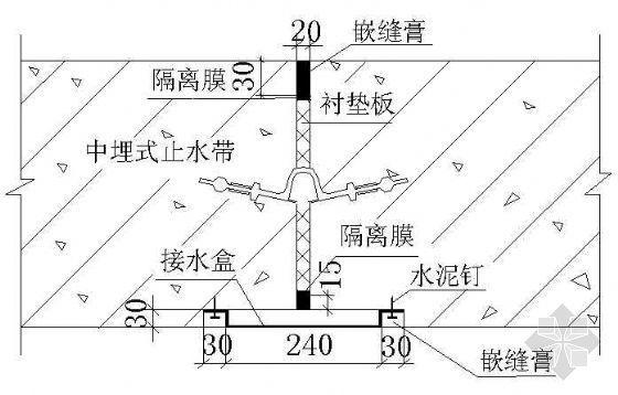 地下结构顶板变形缝防水做法图