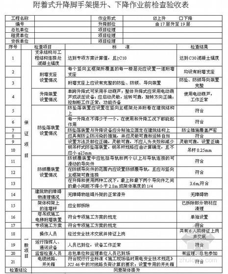 [上海]建筑危险性较大分部分项工程安全验收表