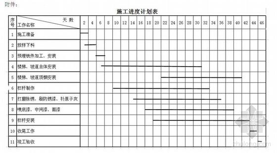 四川某重建小学钢结构施工组织设计
