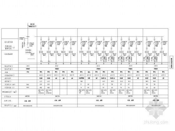火车站强电系统图