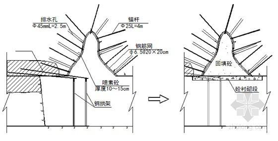 [湖北]中型水电站工程施工组织设计215页(引水隧洞)