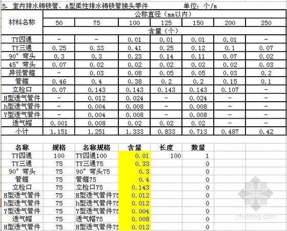 [北京]2012版安装工程预算定额给排水管道管件自动查找计算表