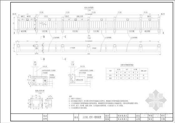 桥梁人行道栏杆施工图设计