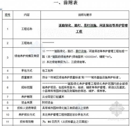 道路绿化河道保洁等养护管理工程招标文件(60页)