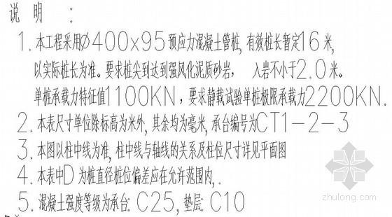 [惠州]预应力混凝土管桩承台节点构造详图