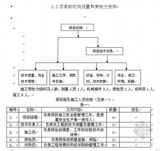 [毕业论文]山东某住宅楼工程投标文件(2008)