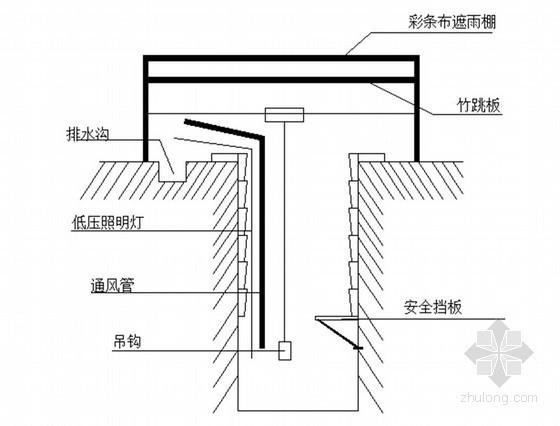 [重庆]幼儿园挡墙支护工程人工挖孔灌注桩安全施工专项方案(专家论证)