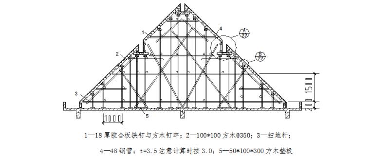 [广州]马匹运动训练场施工组织设计(附进度计划横道图及总流程图)