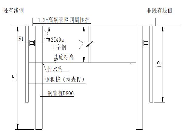 沪宁城际铁路工程站前Ⅴ标中小桥深基坑防护方案