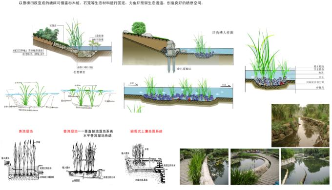 [重庆]生态山地田园国家级湿地公园景观设计方案(附实景图)_12