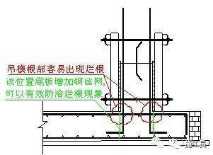 混凝土施工的详细步骤的注意事项(干货!)_14
