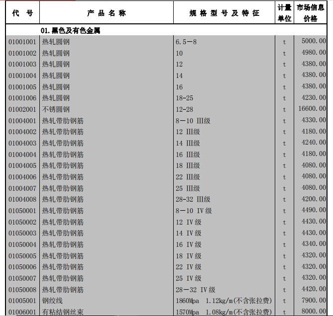 [北京]2018年3月工程造价信息(含营改增版)_6