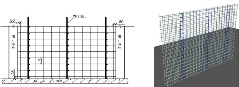 [天津]国际医院工程钢筋工程施工方案(创鲁班奖)