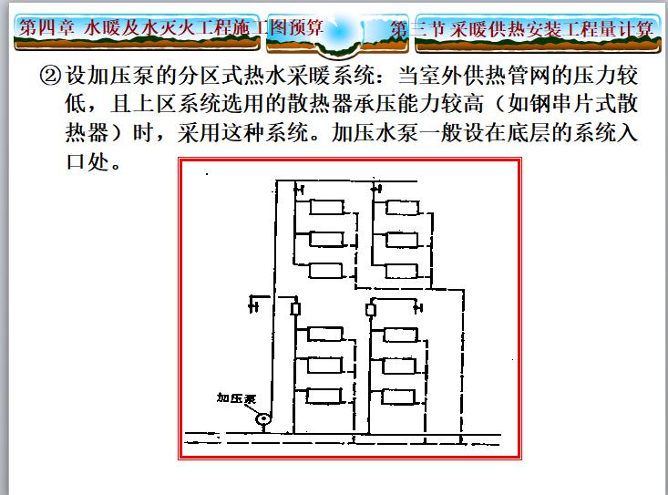 采暖供热安装工程量计算详细讲义_3