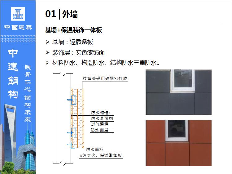 钢结构住宅技术创新及案例(附图丰富)_3