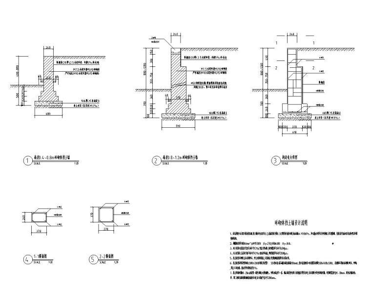 3m及以下挡土墙设计标准(2017年最新资料|恒大设计院)