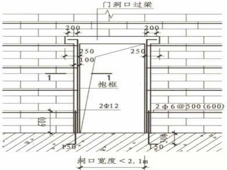 甘肃知名酒店4#楼填充墙砌体施工方案