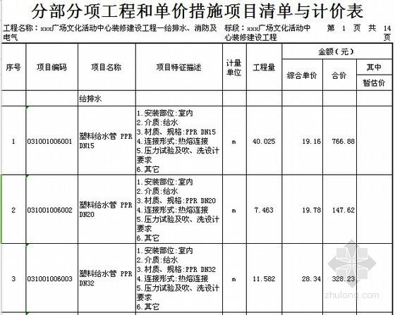 [广东]2015年广场文化活动中心装修工程预算书(附施工图纸)-03分部分项工程量清单和单价措施项目清单与计价表(给排水、消防及电气)03分部分项工