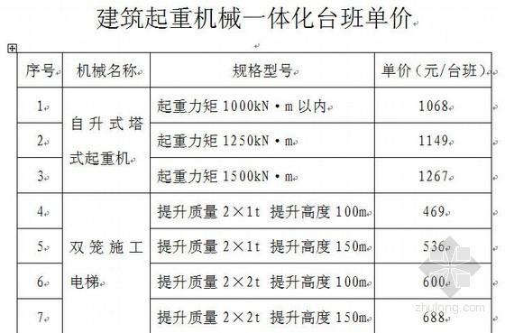 闽建筑[2013]6号建筑起重机械一体化台班单价