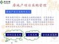 房地产成本采购合约精细化管理培训讲义(72页)