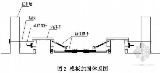 II型双块式资料下载-铁路工程CRTSI型双块式无砟轨道底座板试验段施工方案