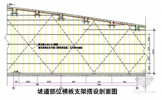 [珠海]框架结构购物中心工程高支模施工方案150页(最高支模11米 专家论证方案)
