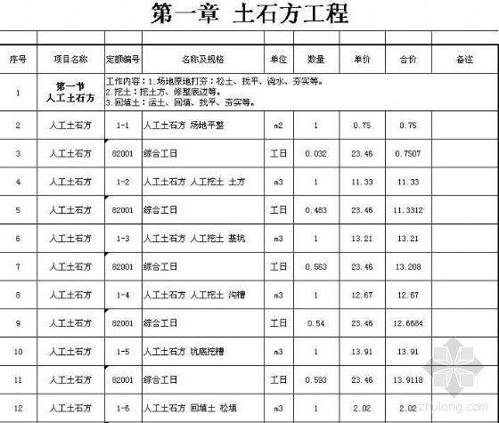 北京市2001土建工程定额(EXCEL)