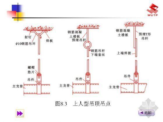 建筑装饰施工技术(十)(本课件无语音)